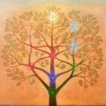 Tree Of Life, Cây đời, nguyên vật liệu làm Vòng Tree Of Life Handmade