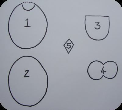 Vẽ phác các bộ phận trên giấy để làm móc khóa vải nỉ đẹp hơn